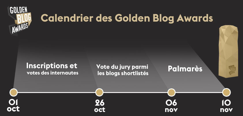 Calendrier programme Golden Blog Awards